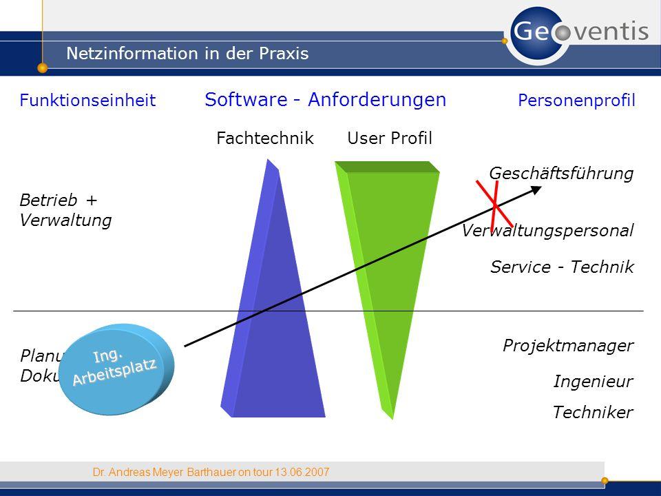 Fachtechnik User Profil Software - Anforderungen Planung + Dokumentation Betrieb + Verwaltung Geschäftsführung Verwaltungspersonal Service - Technik P