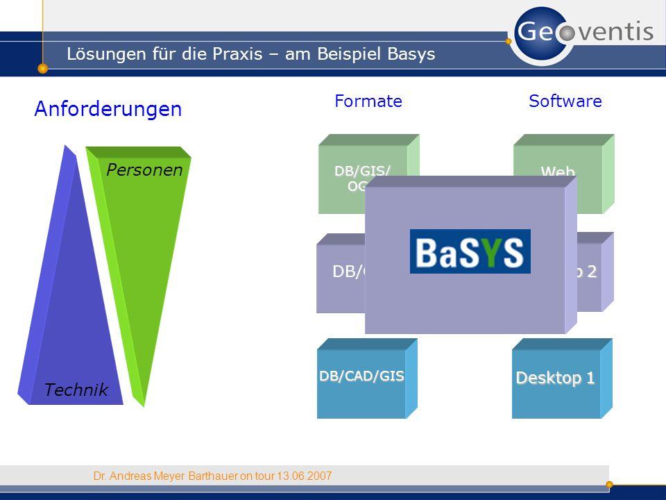 Lösungen für die Praxis – am Beispiel Basys Dr. Andreas Meyer Barthauer on tour 13.06.2007 Anforderungen Technik Personen Software Desktop 1 Desktop 2