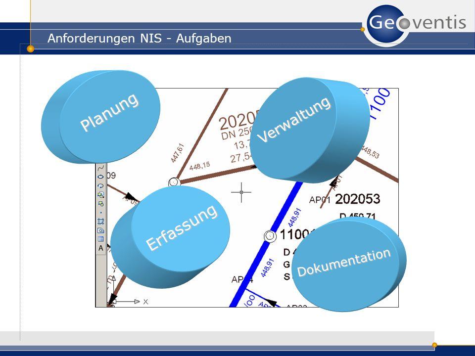 Anforderungen NIS - Aufgaben Erfassung Planung Dokumentation Verwaltung