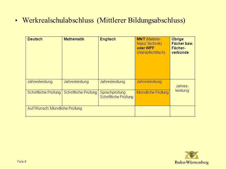 Werkrealschulabschluss (Mittlerer Bildungsabschluss) DeutschMathematikEnglischMNT (Materie- Natur-Technik) oder WPF (Wahlpflichtfach) Übrige Fächer bz
