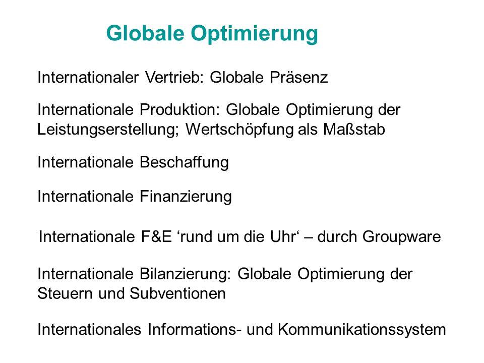 Globale Optimierung Internationaler Vertrieb: Globale Präsenz Internationale Produktion: Globale Optimierung der Leistungserstellung; Wertschöpfung al