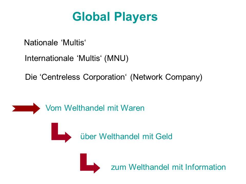 Global Players Nationale Multis Internationale Multis (MNU) Die Centreless Corporation (Network Company) Vom Welthandel mit Waren über Welthandel mit