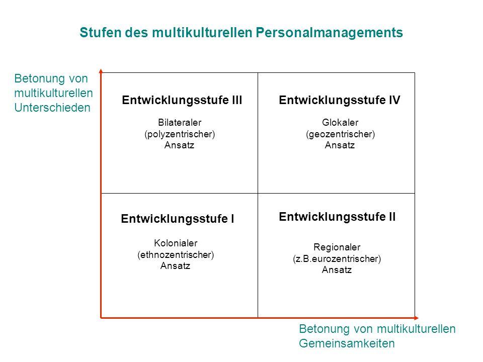 Stufen des multikulturellen Personalmanagements Betonung von multikulturellen Unterschieden Betonung von multikulturellen Gemeinsamkeiten Entwicklungs