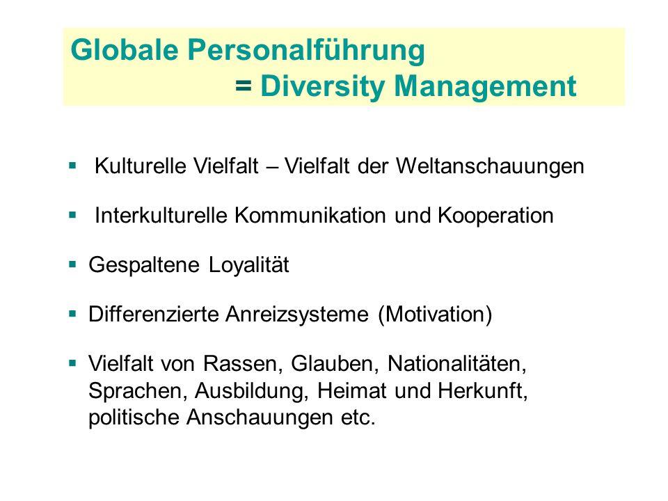 Globale Personalführung = Diversity Management Kulturelle Vielfalt – Vielfalt der Weltanschauungen Interkulturelle Kommunikation und Kooperation Gespa