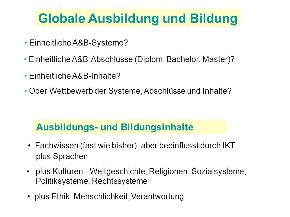 Globale Ausbildung und Bildung Einheitliche A&B-Abschlüsse (Diplom, Bachelor, Master)? Einheitliche A&B-Inhalte? Oder Wettbewerb der Systeme, Abschlüs