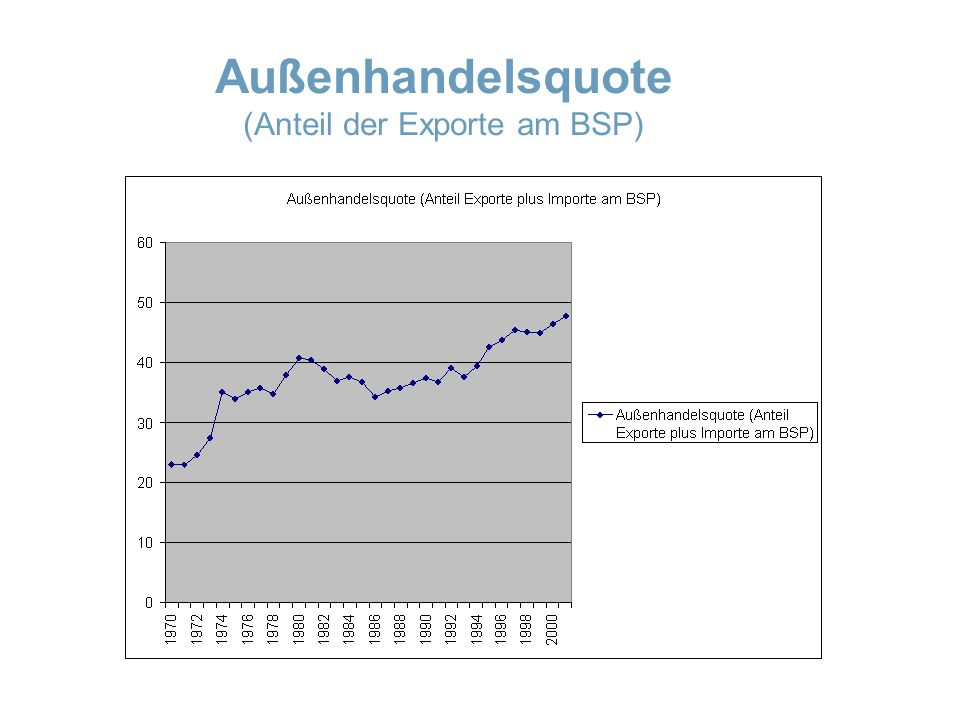 Die wirtschaftliche Globalisierung folgt einer ungewohnten Logik: Wenn viele Unternehmen vieler Nationalwirtschaften global expandieren und vorauszusetzen ist, dass der Globus einer Kugel entspricht, treffen sich die globalen Unternehmen potentiell an jedem Ort des Globus wieder, auch in Bad Sobernheim.