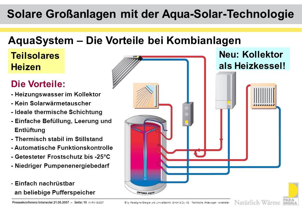 Pressekonferenz Intersolar 21.06.2007 – Seite: 10 KV/RM 06/2007 © by Paradigma Energie- und Umwelttechnik GmbH & Co. KG Technische Änderungen vorbehal