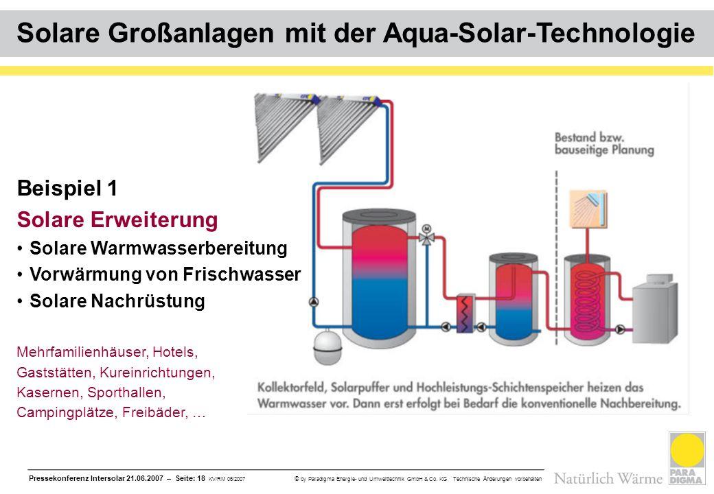 Pressekonferenz Intersolar 21.06.2007 – Seite: 18 KV/RM 06/2007 © by Paradigma Energie- und Umwelttechnik GmbH & Co. KG Technische Änderungen vorbehal