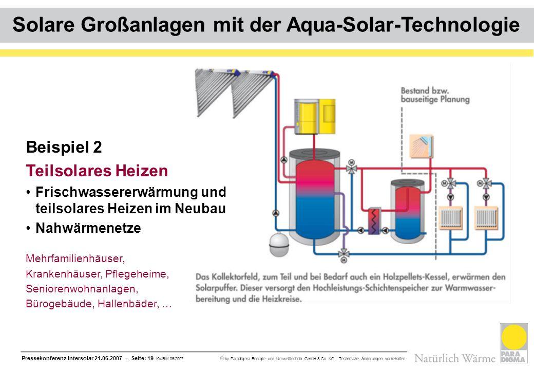 Pressekonferenz Intersolar 21.06.2007 – Seite: 19 KV/RM 06/2007 © by Paradigma Energie- und Umwelttechnik GmbH & Co. KG Technische Änderungen vorbehal