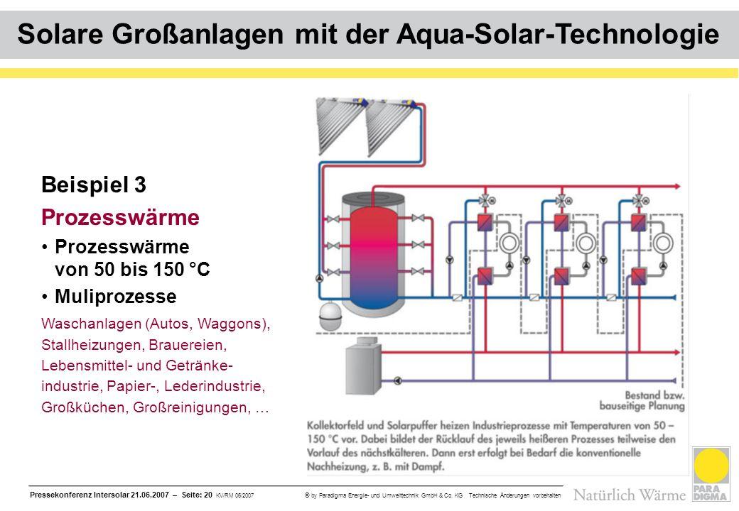 Pressekonferenz Intersolar 21.06.2007 – Seite: 20 KV/RM 06/2007 © by Paradigma Energie- und Umwelttechnik GmbH & Co. KG Technische Änderungen vorbehal