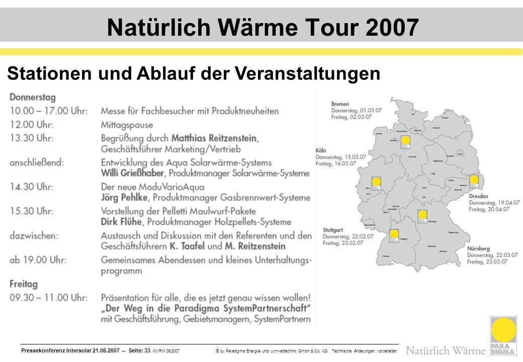 Pressekonferenz Intersolar 21.06.2007 – Seite: 33 KV/RM 06/2007 © by Paradigma Energie- und Umwelttechnik GmbH & Co. KG Technische Änderungen vorbehal