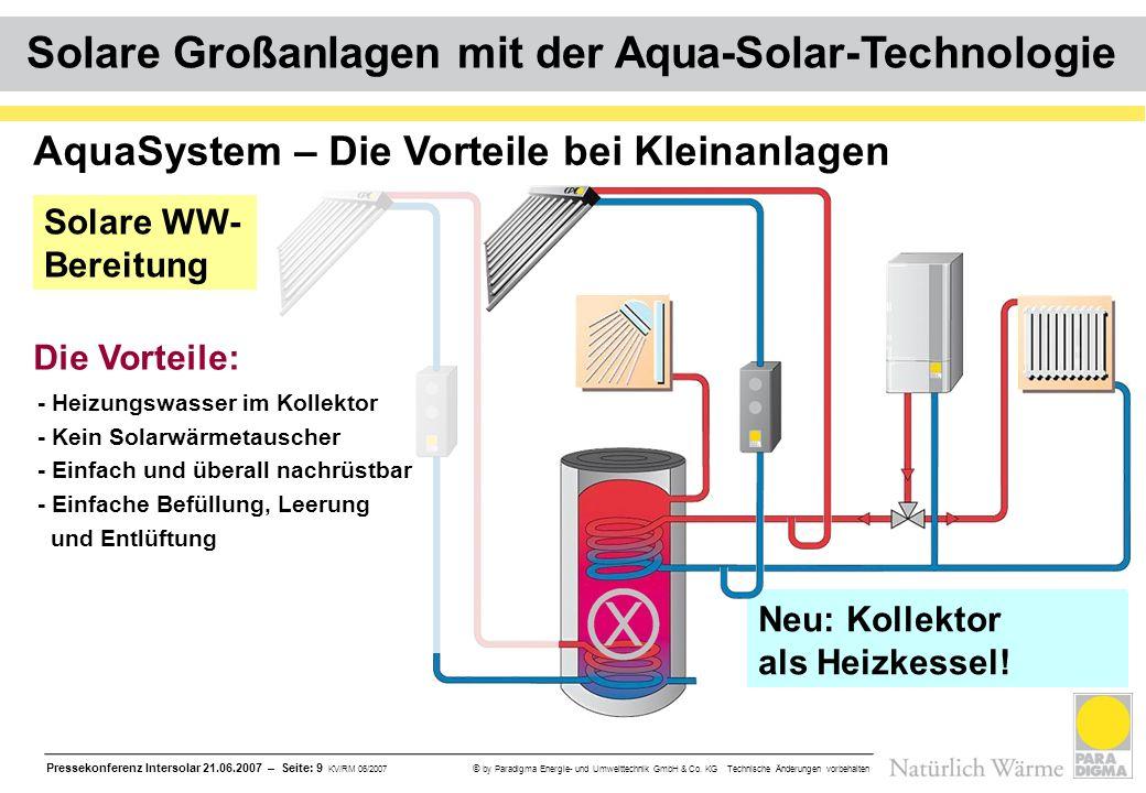 Pressekonferenz Intersolar 21.06.2007 – Seite: 9 KV/RM 06/2007 © by Paradigma Energie- und Umwelttechnik GmbH & Co. KG Technische Änderungen vorbehalt