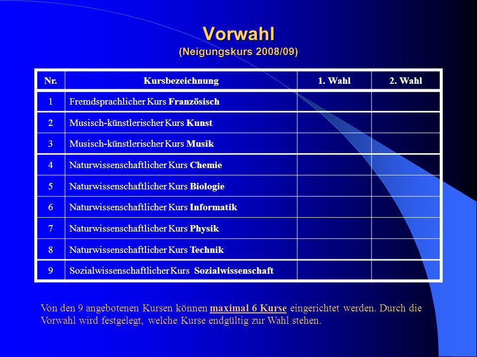 Vorwahl (Neigungskurs 2008/09) Nr.Kursbezeichnung1.
