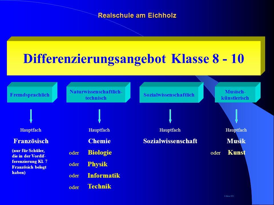 Differenzierungsangebot Klasse 8 - 10 Realschule am Eichholz Fremdsprachlich Naturwissenschaftlich- technisch Sozialwissenschaftlich Musisch- künstlerisch Hauptfach Französisch (nur für Schüler, die in der Vordif- ferenzierung Kl.