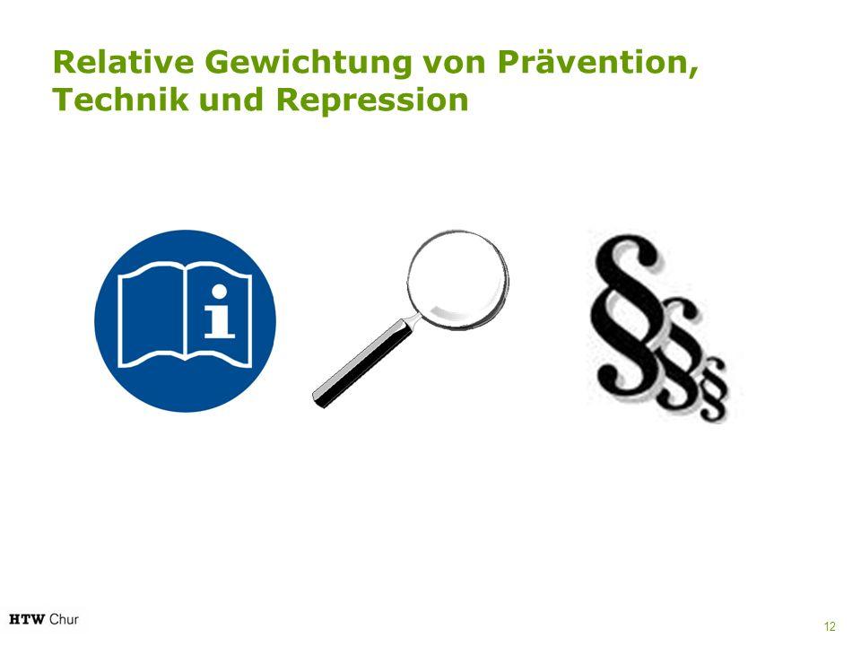 Relative Gewichtung von Prävention, Technik und Repression 12