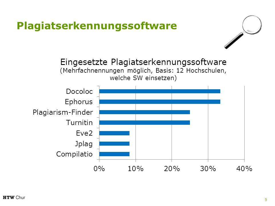 Plagiatserkennungssoftware 9