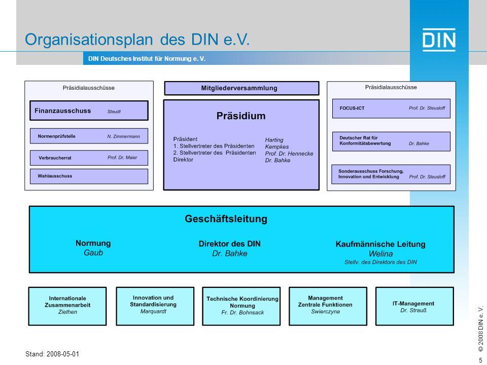 © 2008 DIN e. V. 5 Stand: 2008-05-01 Organisationsplan des DIN e.V.