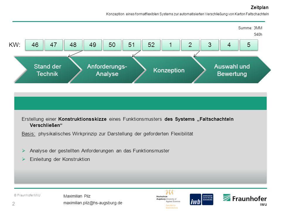 © Fraunhofer IWU 2 Maximilian Pilz maximilian.pilz@hs-augsburg.de Konzeption eines formatflexiblen Systems zur automatisierten Verschließung von Karto
