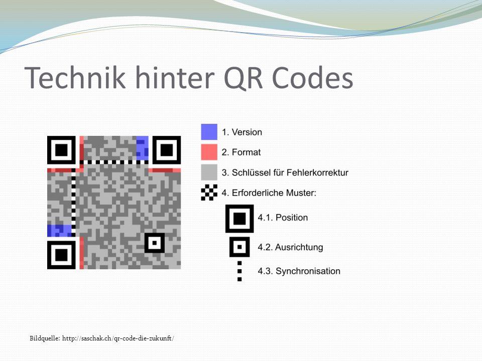 Technik hinter QR Codes Bildquelle: http://saschak.ch/qr-code-die-zukunft/