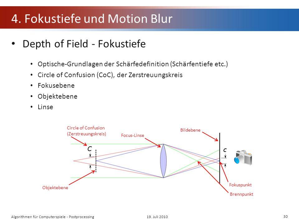4. Fokustiefe und Motion Blur Depth of Field - Fokustiefe Optische-Grundlagen der Schärfedefinition (Schärfentiefe etc.) Circle of Confusion (CoC), de