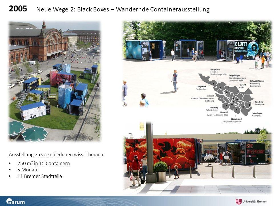 2005 Neue Wege 2: Black Boxes – Wandernde Containerausstellung Ausstellung zu verschiedenen wiss. Themen 250 m 2 in 15 Containern 5 Monate 11 Bremer S