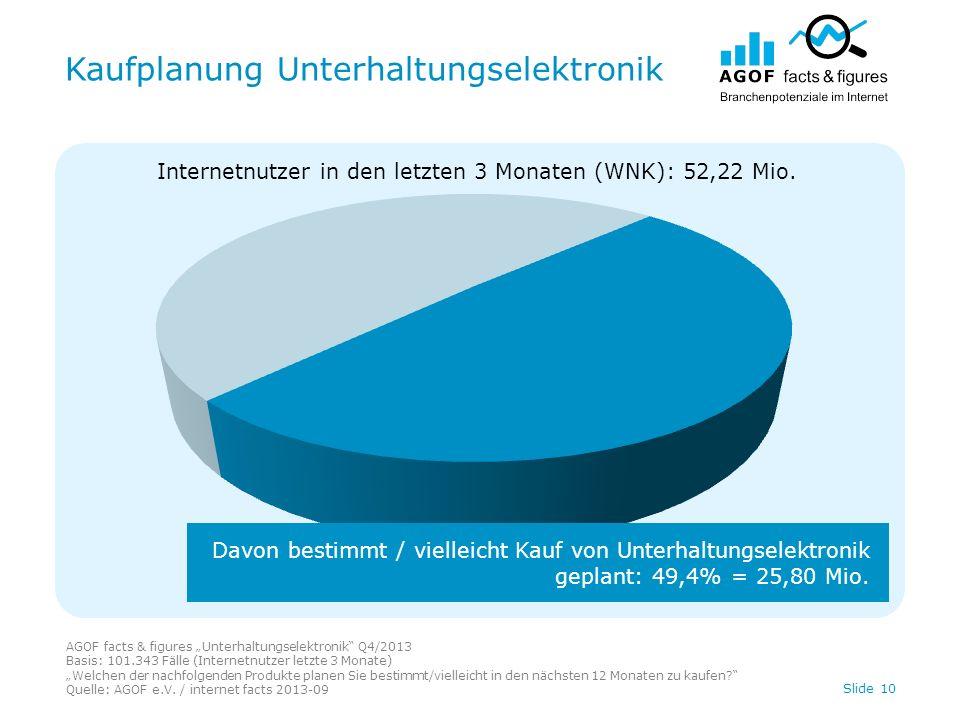 Kaufplanung Unterhaltungselektronik AGOF facts & figures Unterhaltungselektronik Q4/2013 Basis: 101.343 Fälle (Internetnutzer letzte 3 Monate) Welchen der nachfolgenden Produkte planen Sie bestimmt/vielleicht in den nächsten 12 Monaten zu kaufen.