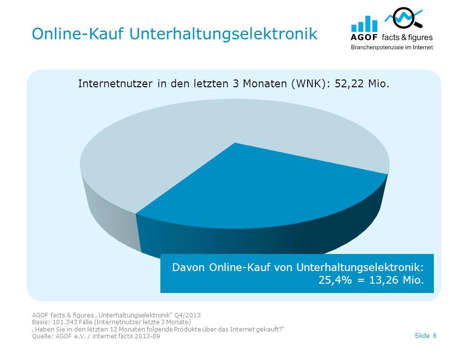 Online-Kauf Unterhaltungselektronik AGOF facts & figures Unterhaltungselektronik Q4/2013 Basis: 101.343 Fälle (Internetnutzer letzte 3 Monate) Haben Sie in den letzten 12 Monaten folgende Produkte über das Internet gekauft.