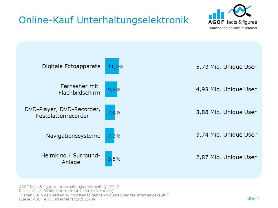 Online-Kauf Unterhaltungselektronik AGOF facts & figures Unterhaltungselektronik Q4/2013 Basis: 101.343 Fälle (Internetnutzer letzte 3 Monate) Haben S
