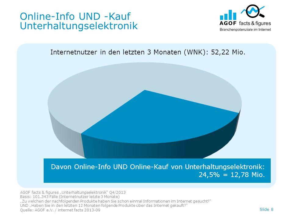 Online-Info UND -Kauf Unterhaltungselektronik AGOF facts & figures Unterhaltungselektronik Q4/2013 Basis: 101.343 Fälle (Internetnutzer letzte 3 Monate) Zu welchen der nachfolgenden Produkte haben Sie schon einmal Informationen im Internet gesucht.