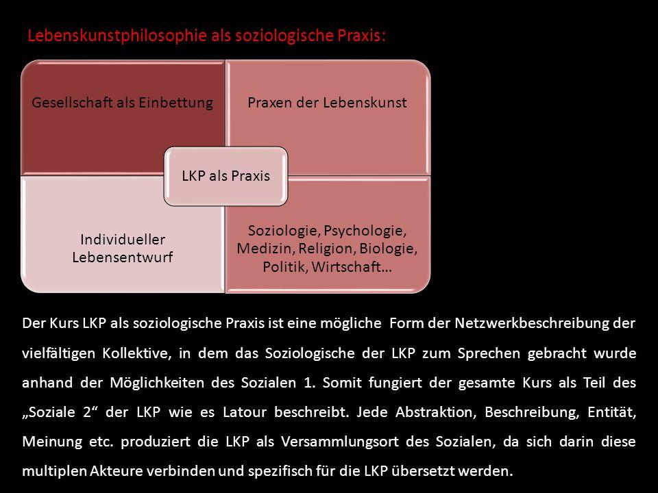 Lebenskunstphilosophie als soziologische Praxis: Gesellschaft als EinbettungPraxen der Lebenskunst Individueller Lebensentwurf Soziologie, Psychologie