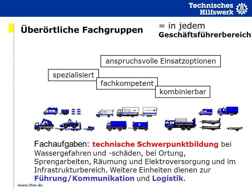 www.thw.de Überörtliche Fachgruppen anspruchsvolle Einsatzoptionen spezialisiert fachkompetent kombinierbar = in jedem Geschäftsführerbereich Fachaufg