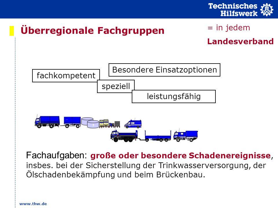 www.thw.de Überregionale Fachgruppen 3 Besondere Einsatzoptionen fachkompetent speziell leistungsfähig = in jedem Landesverband Fachaufgaben: große od