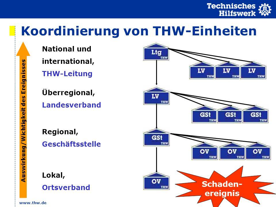 www.thw.de Koordinierung von THW-Einheiten Lokal, Ortsverband Schaden- ereignis Regional, Geschäftsstelle Überregional, Landesverband National und int