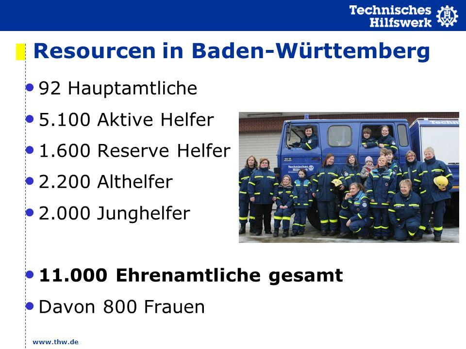 www.thw.de Resourcen in Baden-Württemberg 92 Hauptamtliche 5.100 Aktive Helfer 1.600 Reserve Helfer 2.200 Althelfer 2.000 Junghelfer 11.000 Ehrenamtli