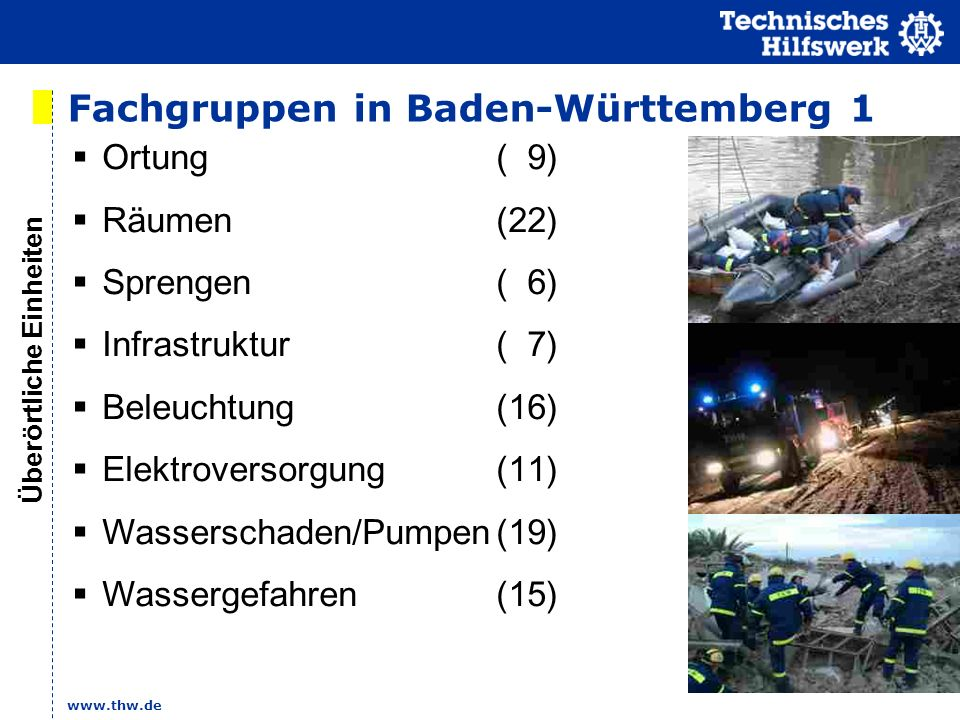 www.thw.de Fachgruppen in Baden-Württemberg 1 Ortung ( 9) Räumen (22) Sprengen( 6) Infrastruktur( 7) Beleuchtung(16) Elektroversorgung(11) Wasserschad