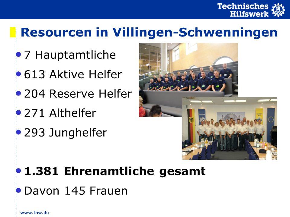 www.thw.de Resourcen in Villingen-Schwenningen 7 Hauptamtliche 613 Aktive Helfer 204 Reserve Helfer 271 Althelfer 293 Junghelfer 1.381 Ehrenamtliche g