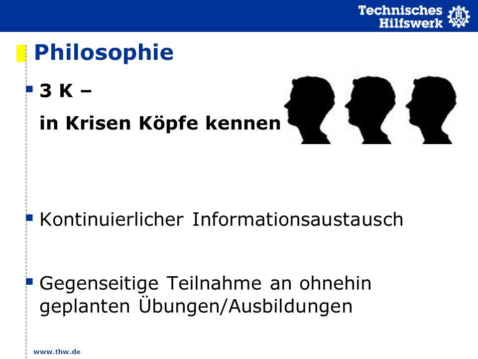 www.thw.de Philosophie 3 K – in Krisen Köpfe kennen Kontinuierlicher Informationsaustausch Gegenseitige Teilnahme an ohnehin geplanten Übungen/Ausbild