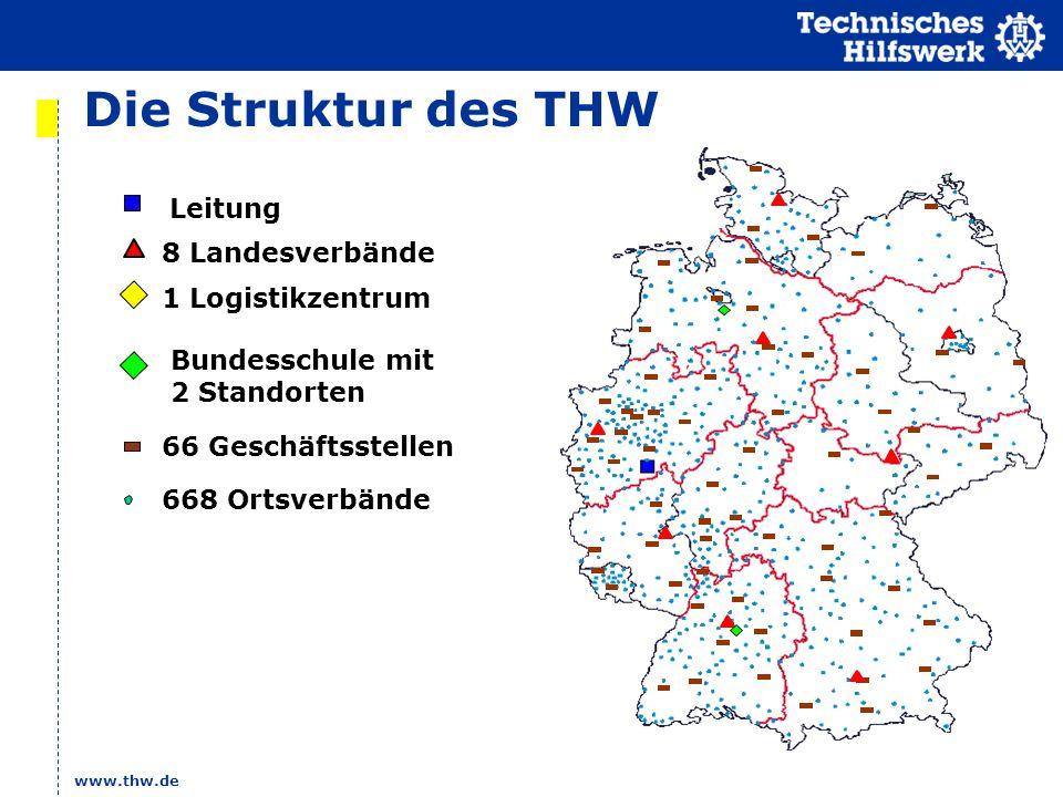 www.thw.de Die Struktur des THW 8 Landesverbände 1 Logistikzentrum 66 Geschäftsstellen 668 Ortsverbände Bundesschule mit 2 Standorten Leitung