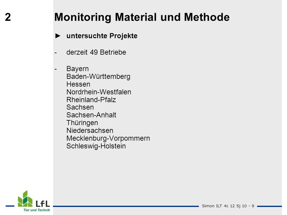 Simon ILT 4c 12 Sj 10 - 9 2Monitoring Material und Methode untersuchte Projekte -derzeit 49 Betriebe -Bayern Baden-Württemberg Hessen Nordrhein-Westfa