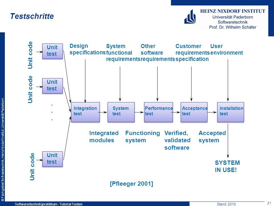 © Fachgebiet Softwaretechnik, Heinz Nixdorf Institut, Universität Paderborn Testschritte 21 Software(technik)praktikum - Tutorial TestenStand: 2010 Un