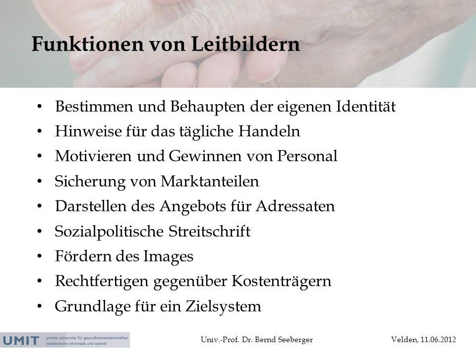 Univ.-Prof. Dr. Bernd SeebergerVelden, 11.06.2012 Bestimmen und Behaupten der eigenen Identität Hinweise für das tägliche Handeln Motivieren und Gewin