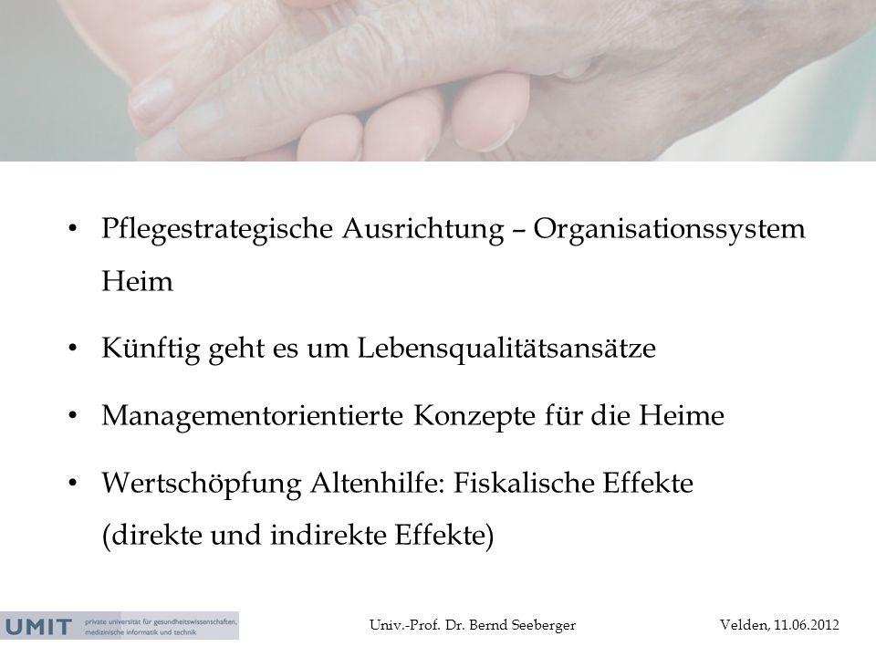 Univ.-Prof. Dr. Bernd SeebergerVelden, 11.06.2012 Pflegestrategische Ausrichtung – Organisationssystem Heim Künftig geht es um Lebensqualitätsansätze