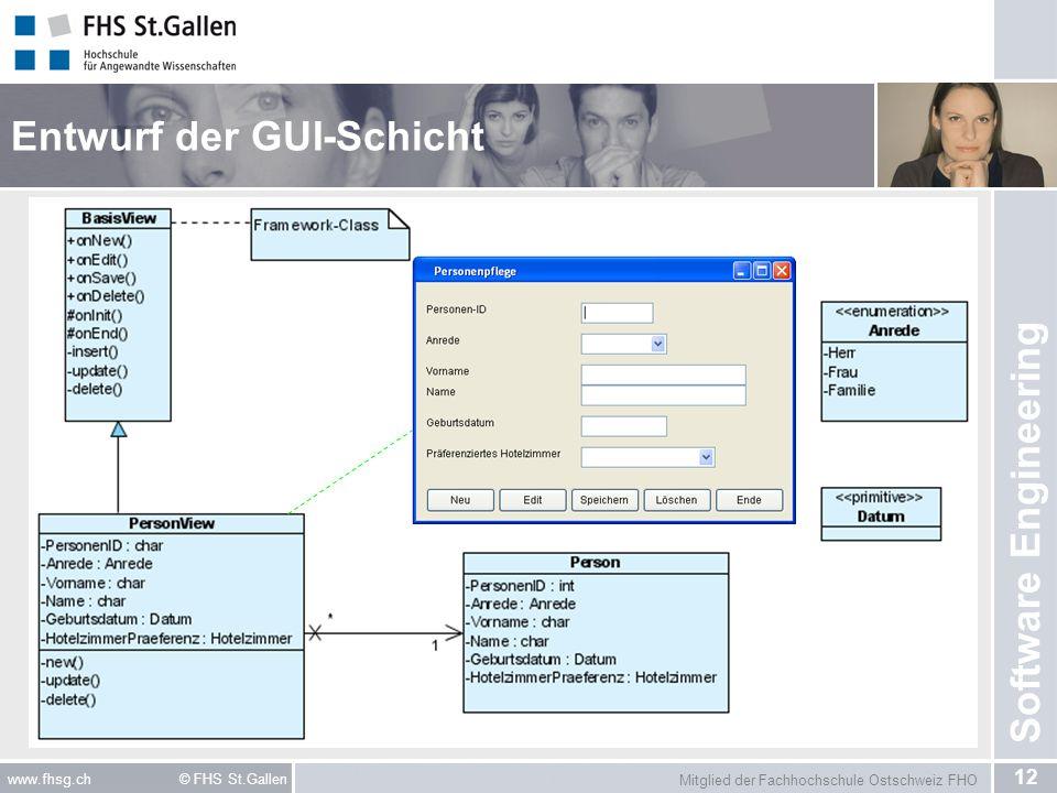 Mitglied der Fachhochschule Ostschweiz FHO 12 www.fhsg.ch © FHS St.Gallen Software Engineering Entwurf der GUI-Schicht