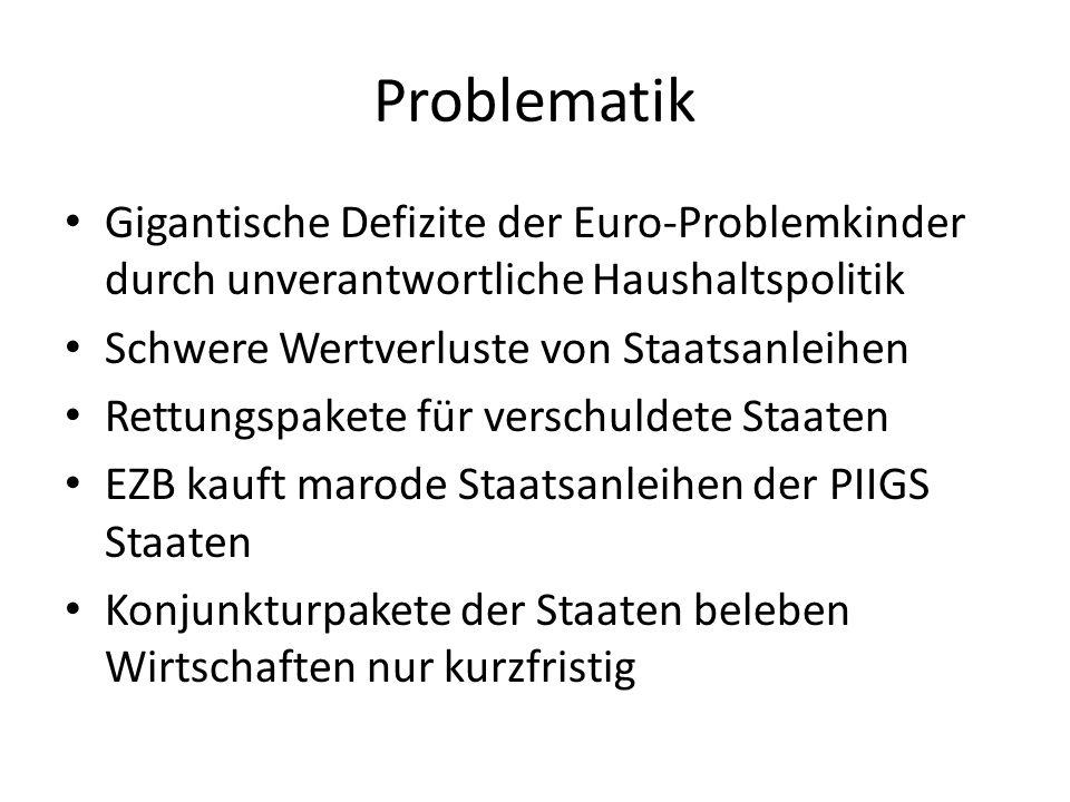 Problematik Gigantische Defizite der Euro-Problemkinder durch unverantwortliche Haushaltspolitik Schwere Wertverluste von Staatsanleihen Rettungspakete für verschuldete Staaten EZB kauft marode Staatsanleihen der PIIGS Staaten Konjunkturpakete der Staaten beleben Wirtschaften nur kurzfristig