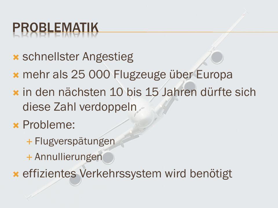 schnellster Angestieg mehr als 25 000 Flugzeuge über Europa in den nächsten 10 bis 15 Jahren dürfte sich diese Zahl verdoppeln Probleme: Flugverspätungen Annullierungen effizientes Verkehrssystem wird benötigt