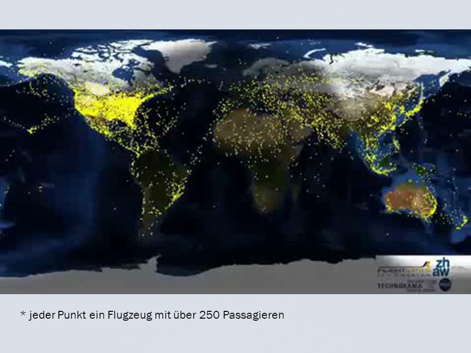 * jeder Punkt ein Flugzeug mit über 250 Passagieren