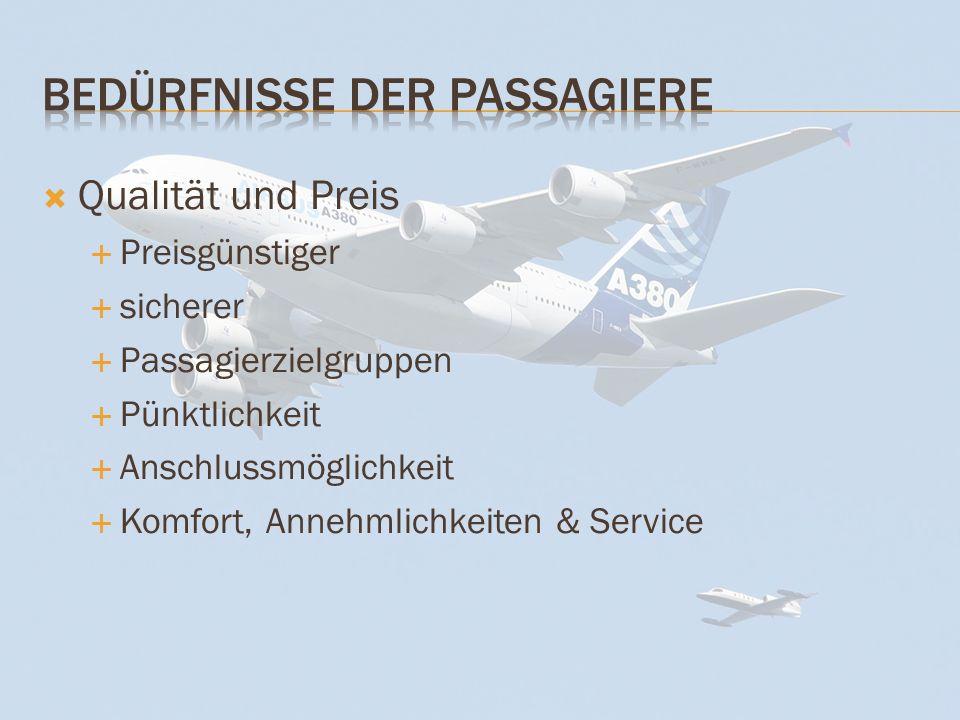 Qualität und Preis Preisgünstiger sicherer Passagierzielgruppen Pünktlichkeit Anschlussmöglichkeit Komfort, Annehmlichkeiten & Service