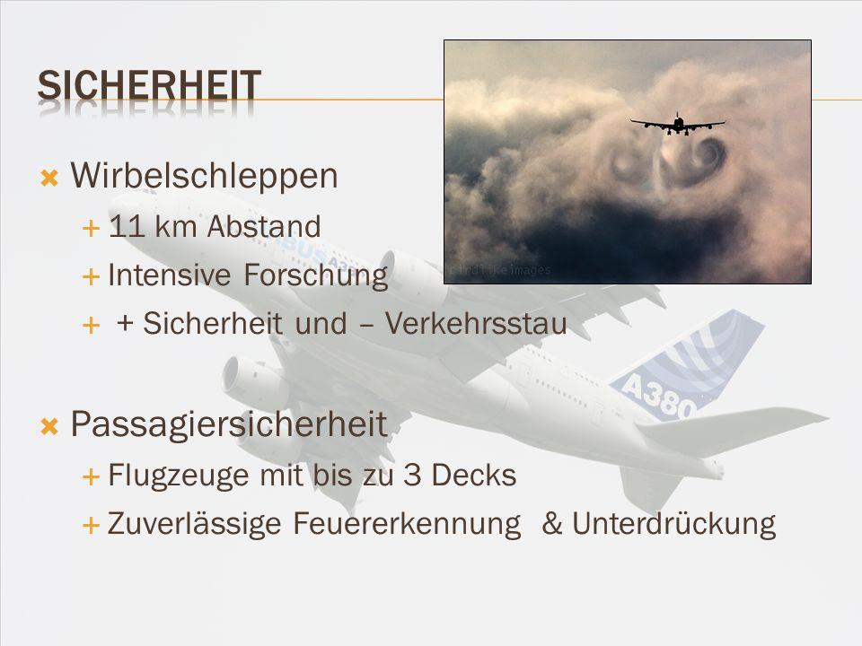 Wirbelschleppen 11 km Abstand Intensive Forschung + Sicherheit und – Verkehrsstau Passagiersicherheit Flugzeuge mit bis zu 3 Decks Zuverlässige Feuererkennung & Unterdrückung