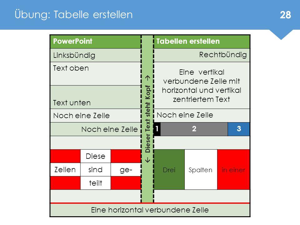 Übung: Tabelle erstellen 28 PowerPoint Dieser Text steht Kopf Tabellen erstellen Linksbündig Rechtbündig Text oben Eine vertikal verbundene Zelle mit