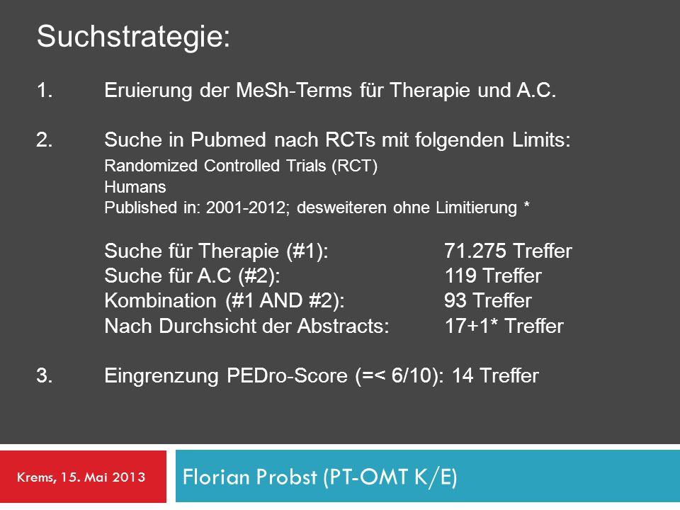 Florian Probst (PT-OMT K/E) Suchstrategie: 1.Eruierung der MeSh-Terms für Therapie und A.C. 2.Suche in Pubmed nach RCTs mit folgenden Limits: Randomiz